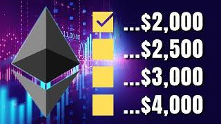 New ETH and Altcoin All Time Highs IMMINENT