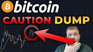 CAUTION!!!! BITCOIN AT BREAKING POINT!!!!! BULLS MUST BREAK THIS LEVEL THIS WEEK!!!