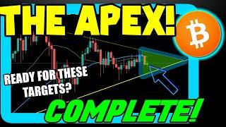 BITCOIN PRICE HAS ENTERED THE APEX! IS BTC SETTING UP A SHORT TERM BULL MOVE?