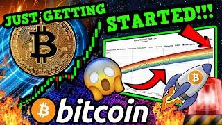 BITCOIN is ABOUT to SHOCK the WORLD!!!! $1 MILLION BTC TARGET!!!!! [This Is Exactly How]