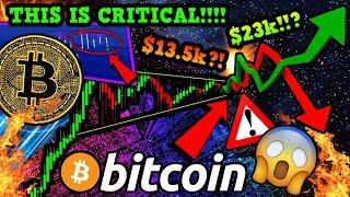 ALERT!!! BITCOIN 'DO or DIE' MOMENT NOW!!! NEXT 48 HRS DECIDE $23k+ or $13.5k BTC...?