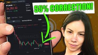 What the Elite DON'T Want You To Know - Lyn Alden - Bitcoin Correction And Rebound EXPLAINED