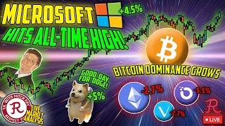 Bitcoin Live : Stocks Pumping. Altcoins Bleed, BTC Holding