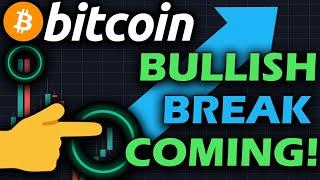 URGENT!!!!! THIS IS THE MOST BULLISH PATTERN I'VE SEEN ALL YEAR!! BITCOIN WILL BREAK NEW ATH!!!!