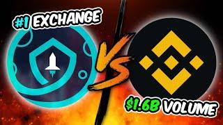 SafeMoon ON TRACK TO COMPETE With Binance! NEWS UPDATE, PRICE ANALYSIS, AND MORE!