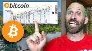 VERY URGENT VIDEO FOR ALL BITCOIN HOLDERS!!!!!!!!!!!!!!