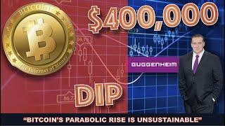 """BILLION DOLLAR HEDGE FUND THAT CALLED BITCOIN TO $400,000 NOW LABELS IT """"UNSUSTAINABLE"""". RECOVERY?"""