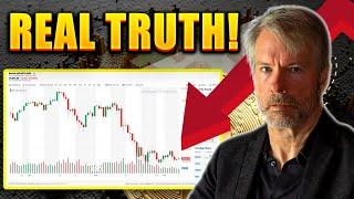 You have To KNOW THIS Now - Michael Saylor Unveils Some DARK TRUTH   Bitcoin News June 2021