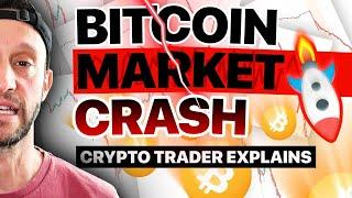BITCOIN MARKET CRASH: CRYPTO TRADER EXPLAINS WHAT TO DO