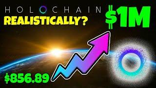 HOLOCHAIN - COULD $856 HOT MAKE YOU A MILLIONAIRE... REALISTICALLY???