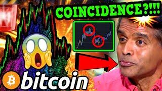 WTF BITCOIN!!!? IS THIS ACTUALLY ABOUT to HAPPEN?!!! PERFECT SETUP!!! [major clue]