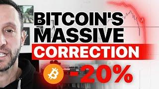 BITCOIN'S MASSIVE CORRECTION & BIGGEST HOURLY CANDLE IN HISTORY