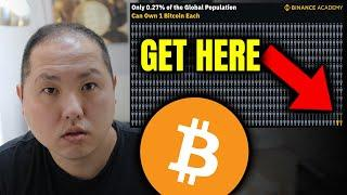 HOW TO BECOME A FUTURE BITCOIN MILLIONAIRE