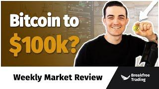 When will Bitcoin reach $100,000?   Weekly Market Review