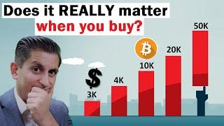 Does it REALLY Matter What Price You Buy Bitcoin (or Stocks)?