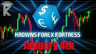 FX Market Analysis TODAY + Bitcoin CRITICAL! All USD Forex Pairs Price Analysis January 4