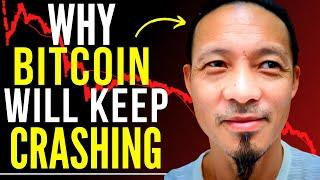 BEWARE! Willy Woo on WHY the Bitcoin Crash Is Not over Yet... more pain to come?