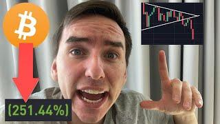 ALERT!!! THIS IS MY BITCOIN SHORT POSITION ON BYBIT!!!!! [where is the target?]