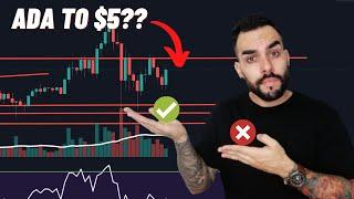 Should You Buy Cardano (ADA) Now or Wait??? ADA Updated  Price Prediction & Technical Analysis!!