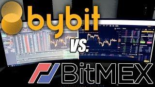 Bybit TUTORIAL | SHORT/LONG Bitcoin & Leverage Trading Simply Explained!