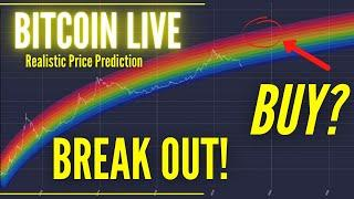 BITCOIN & ETHEREUM LIVE   BITCOIN LIVE PARTY | Realistic Price Prediction LIVE SHOW