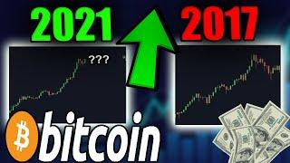 I COMPARED BITCOIN 2017 TO 2021 - THIS IS WHAT I FOUND