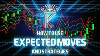 Indicator Breakdown - Expected Moves & Strategy