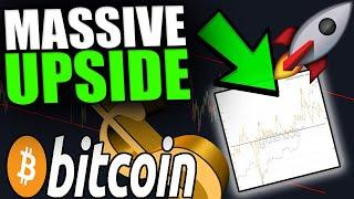 This INSANE Data Tells Us This About Bitcoin [Prepare NOW....]