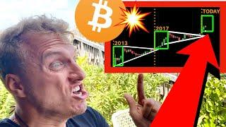 TRUST ME!!!!!! DON'T SELL ANY BITCOIN BEFORE YOU WATCHED THIS VIDEO!!!!!!!!!!!!!