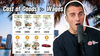 Anthony Pompliano: Inflation Just Hit The Highest Level In 30 Years!