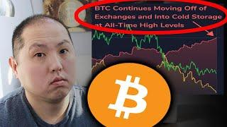 BITCOIN HOLDERS PAY ATTENTION TO THESE METRICS