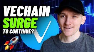 Why VeChain can SURGE MORE in Value (VET Price Prediction 2021)