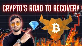 Road to Recovery: Bitcoin, $RIOT, $MARA, Ethereum, ChainLink, EOS and DOGE Price Prediction + News