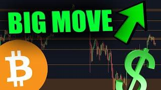 BITCOIN GEARING UP FOR A MOVE! [The Next 12 Hours...]