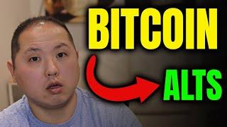GET READY!!! ALTCOINS WILL PUMP AFTER BITCOIN!!!