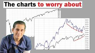 These Are the Charts to Worry About