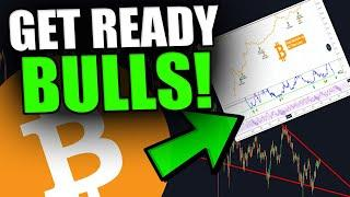 THIS HISTORICAL BITCOIN BUY SIGNAL JUST FLASHED! [Get Ready For A Move...]