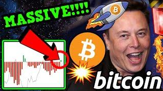 BITCOIN SHOCKING *NEW* DATA!!! THIS IS BIGGER THAN TESLA NEWS!!! [don't be fooled]