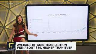 Average Bitcoin Transaction Fees Are at an All-Time-High