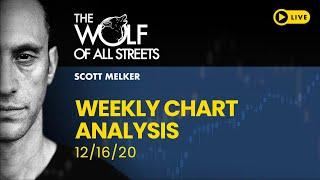 Live Weekly Chart Analysis With Scott Melker