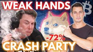 ELON MUSK BTC DUMP, WALLSTREETBETS CRASHES DOGECOIN | Weak Hands Left Holding, How to Trade Crypto