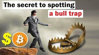 This is How You Spot a Bull Trap (and dangerous B-waves)