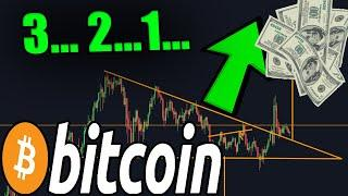 THIS IS BITCOINS NEXT MOVE! NEXT 12 HOURS!