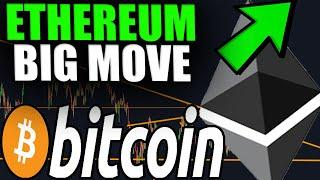 URGENT: ETHEREUM & BITCOIN ABOUT TO MAKE BIG MOVES!