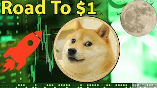 DOGECOIN [Let's Visit The Moon!] Huge Spike Coming