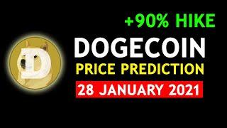 Dogecoin Price Prediction 90% Price Hike Last 24 Hours And Long Buy Analysis 28 January 2021