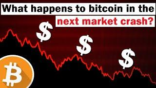 What Happens to Bitcoin if Stock Markets CRASH and Start a Bear Market?