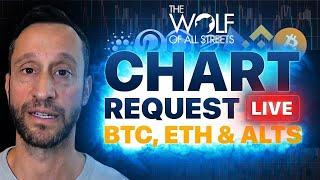 Chart Requests Live! Bitcoin, Ethereum, Altcoins