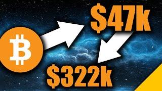 Bitcoin on Track to CRUSH $300K (Lowest Price Targets)