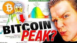 DID BITCOIN PEAK AT $42,000!!!! Chart Reveals Uncomfortable Shocking Answer... [THIS IS SERIOUS]